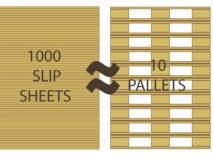 Slip Sheet Vs Palettes